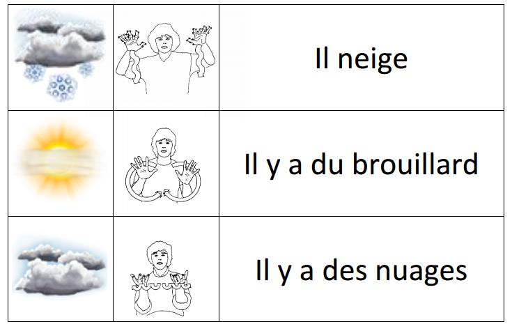 photo comment apprendre le langage des signes